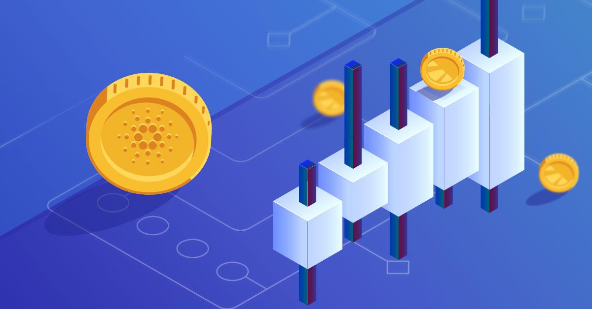 ADA-price-prediction 2019, 2020, 2025