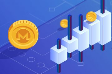 XMR price prediction