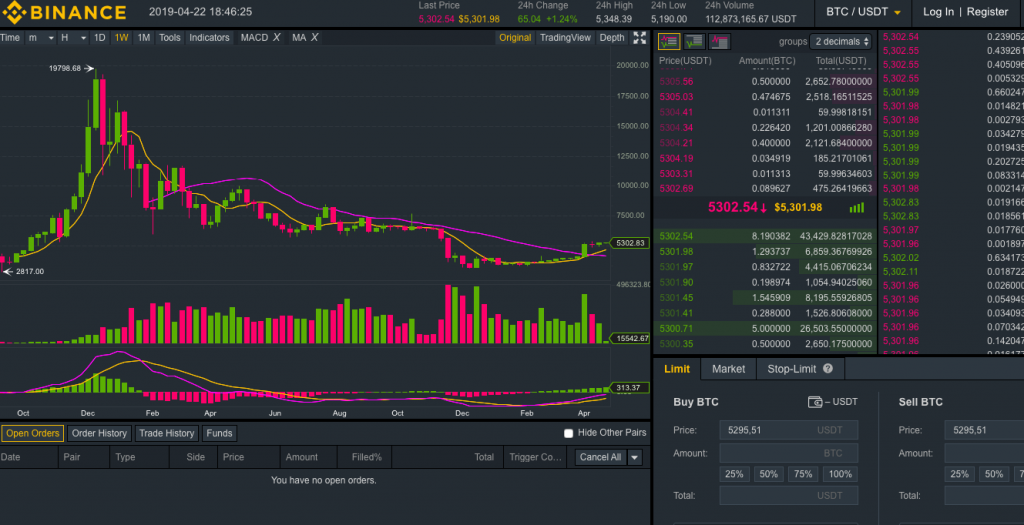 binance crypto exchange interface