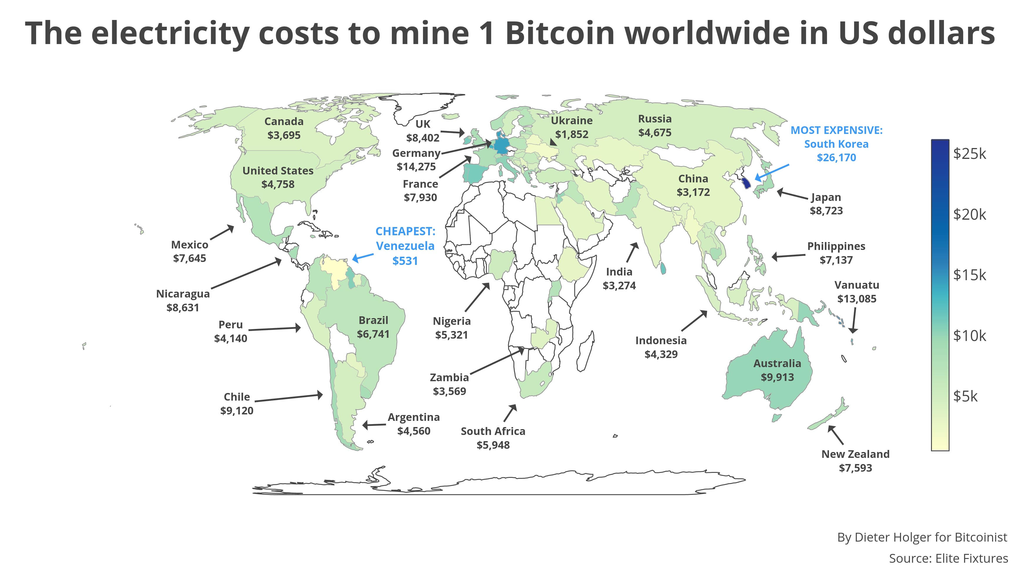 Electricity cost to mine 1 BTC by country infographics