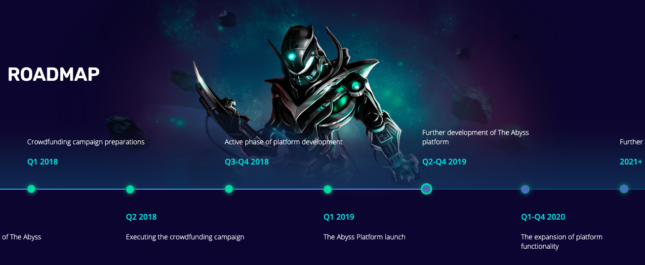 Abyss project roadmap