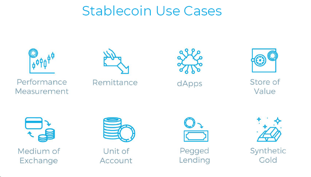 What Stablecoins Used For