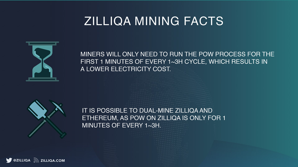 zil mining