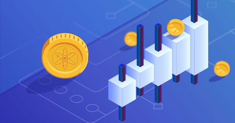Cosmos Price Prediction