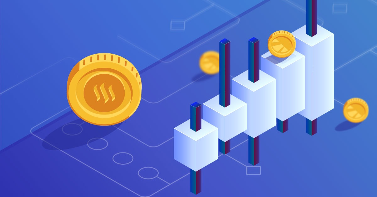 Steem coin price prediction 2019-2020