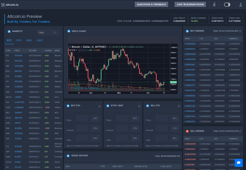 Altcoin.io interface