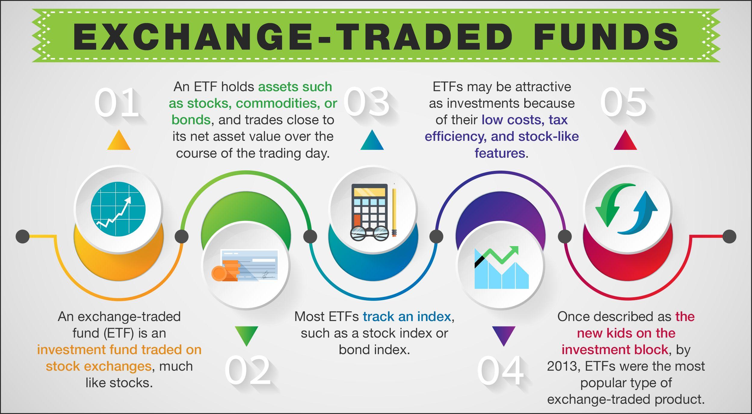 ETF Principle