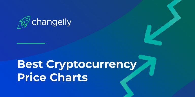 Best Cryptocurrency Price Charts