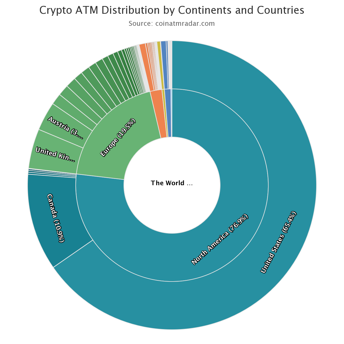atm distribution around the world