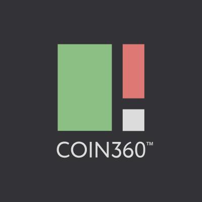 coin360