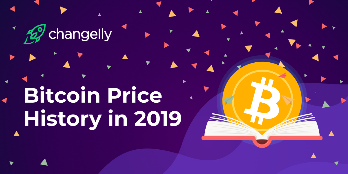 Bitcoin Price History in 2019