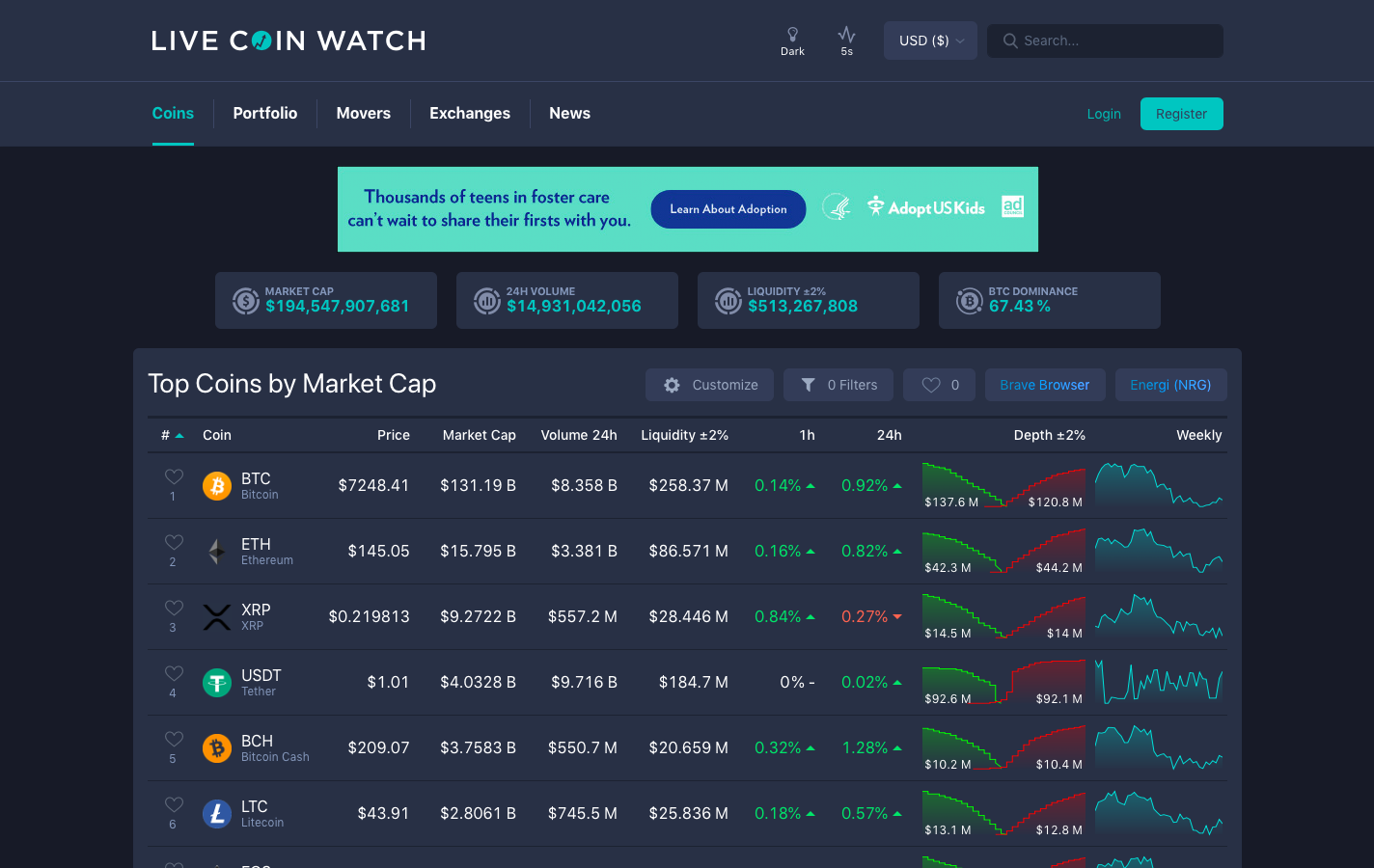 LiveCoinWatch homepage