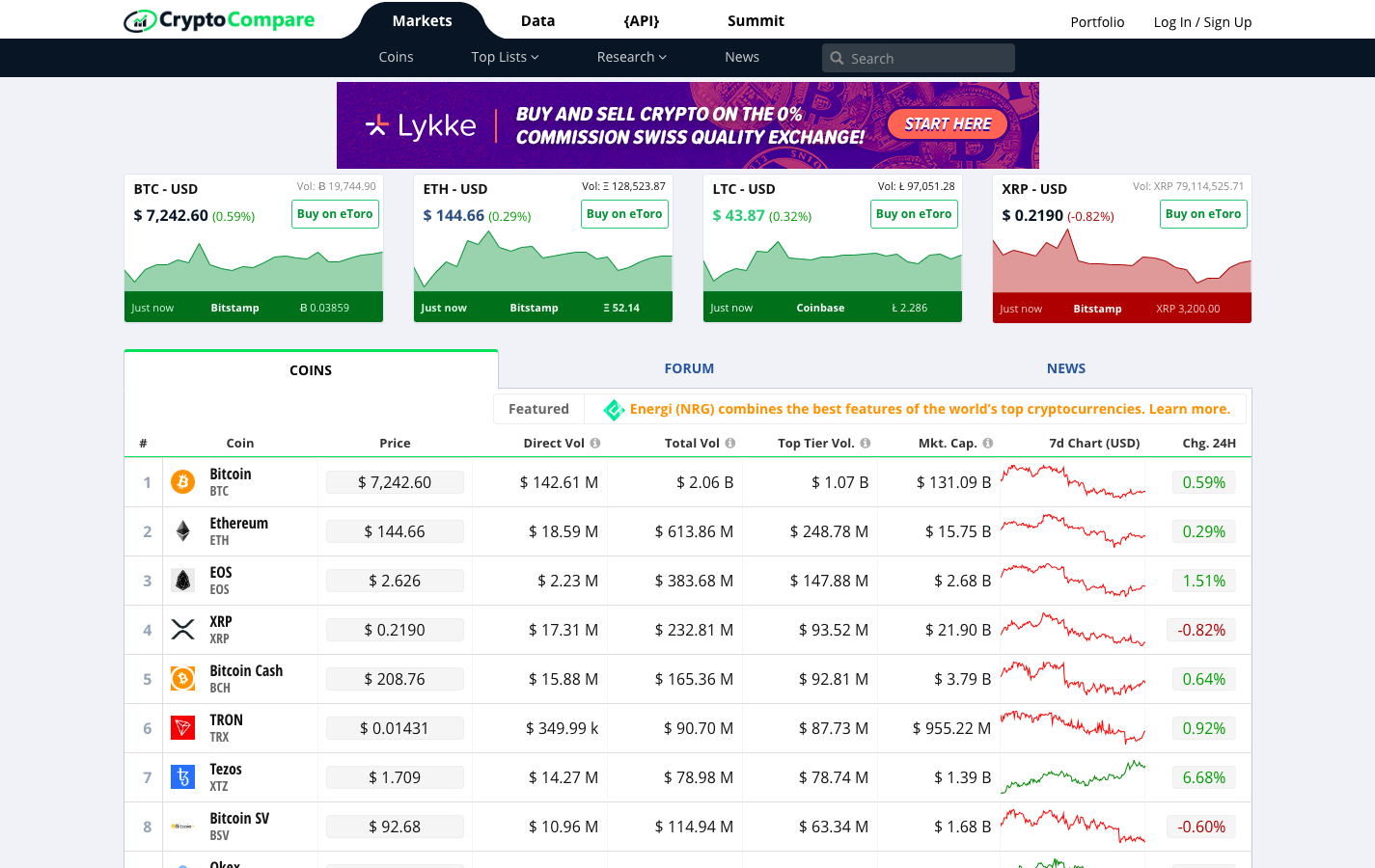 CryptoCompare as a competitive crypto website