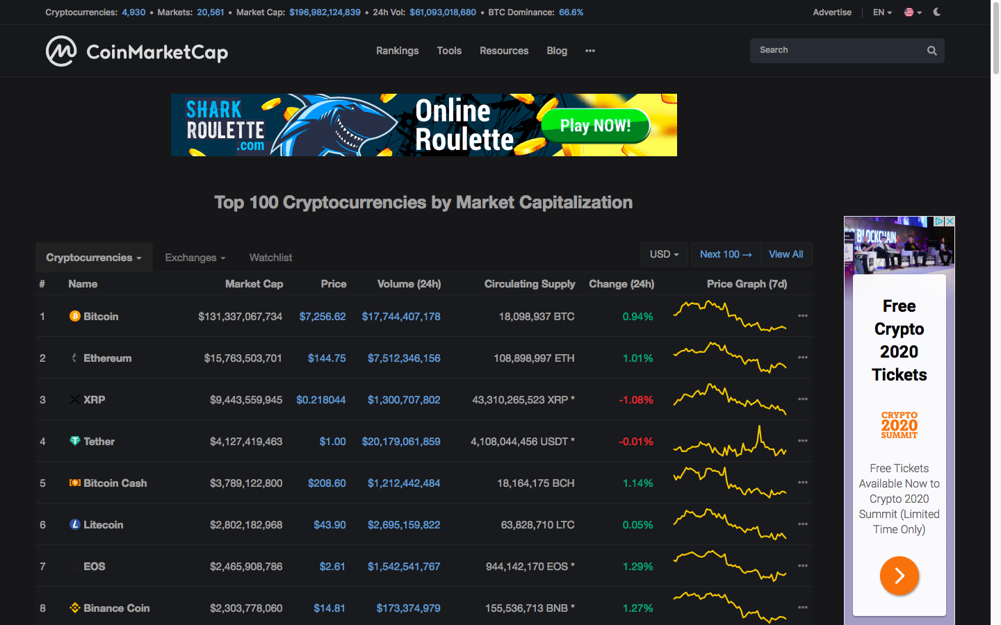 CoinMarketCap website