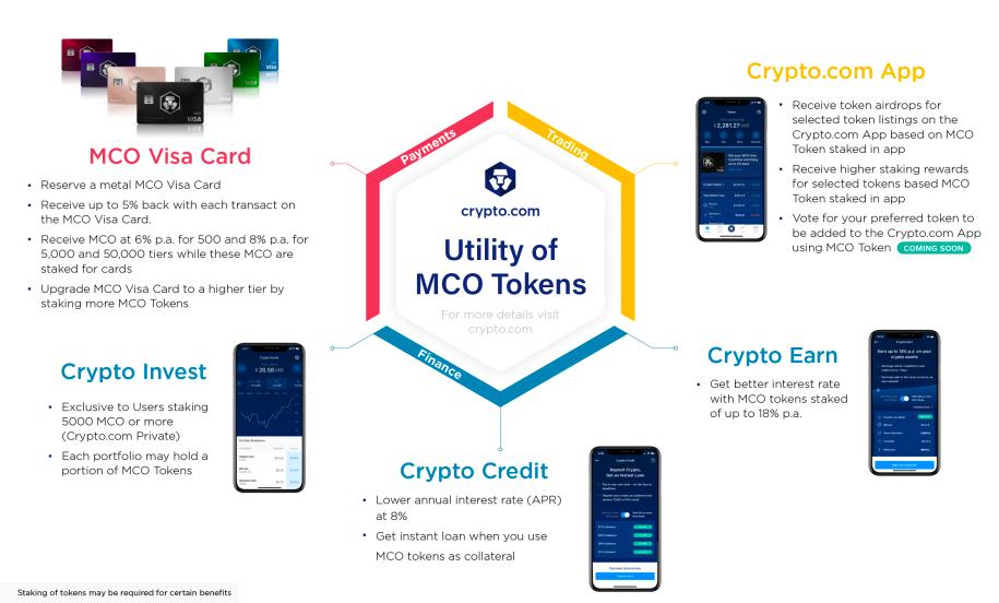 mco token utility scheme