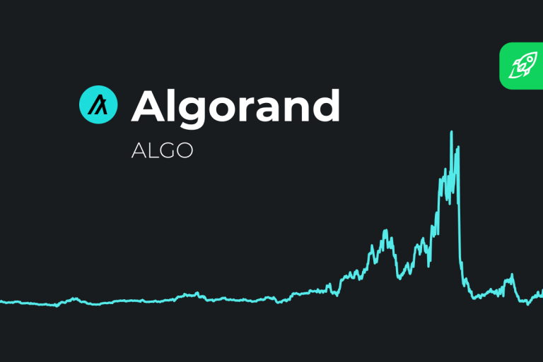 Algorand price prediction