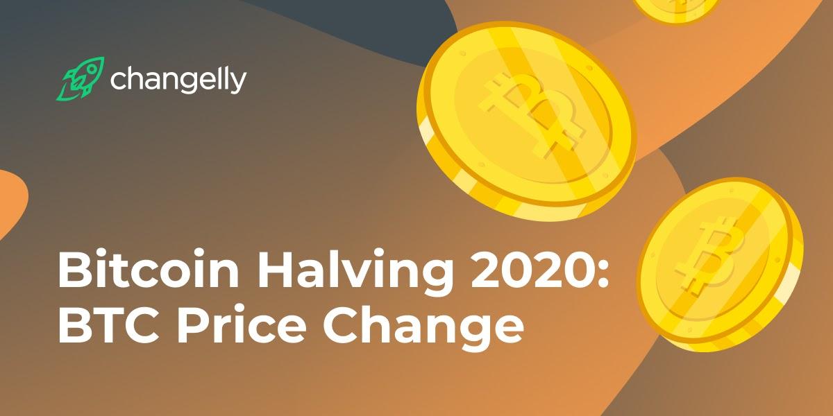 Bitcoin Halving 2020_ BTC Price Change