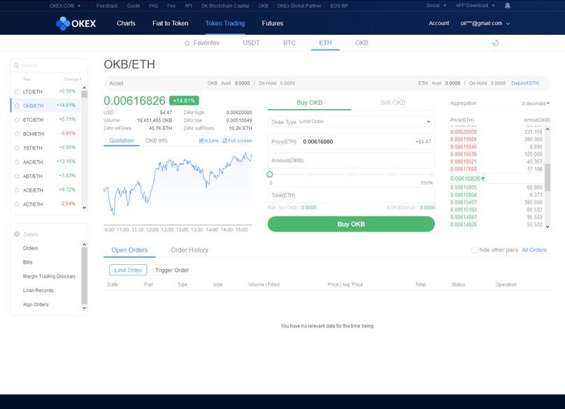 Okex interface
