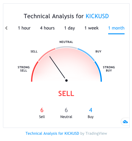 kick tech analysis