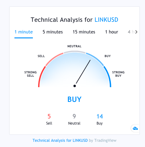 linktradingview