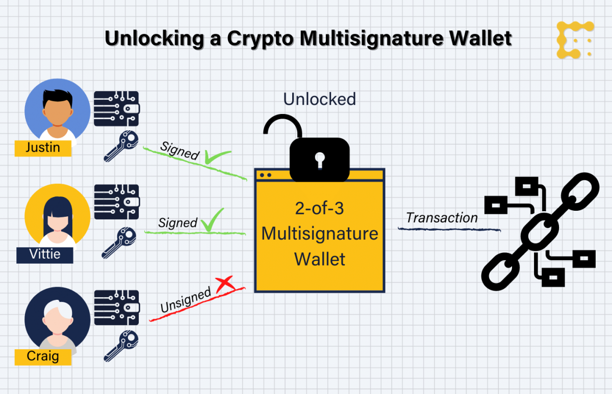 multisig wallet