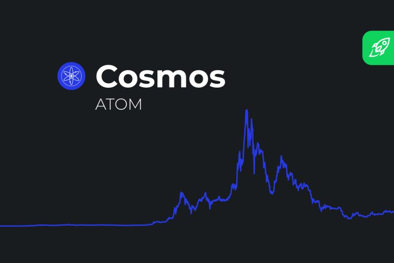 Atom cryptocurrency price prediction