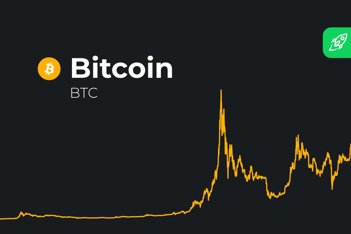 Bitcoin Price Prediction 2021 2022 2025 Long Forecast