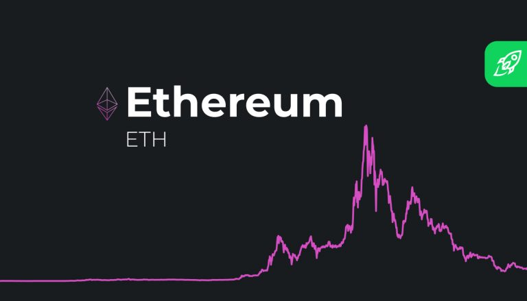 Ethereum ETH Prediction article cover