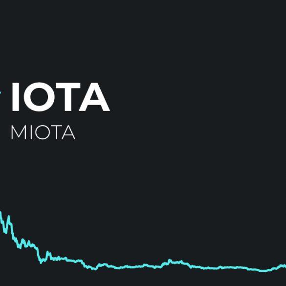 IOTA MIOTA price prediction article cover with iota cryptocurrency price graph