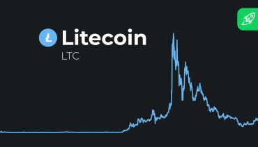 Litecoin Price Prediction article cover with LTC price graph