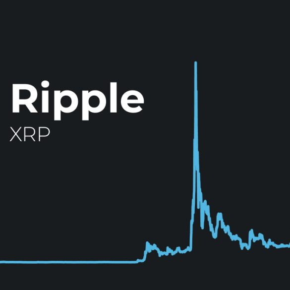 Ripple price prediction article cover with charts