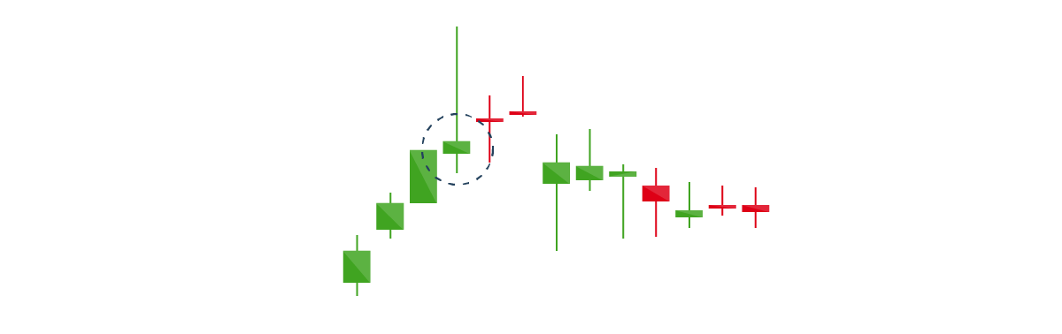 Shooting Start Candlestick Charts