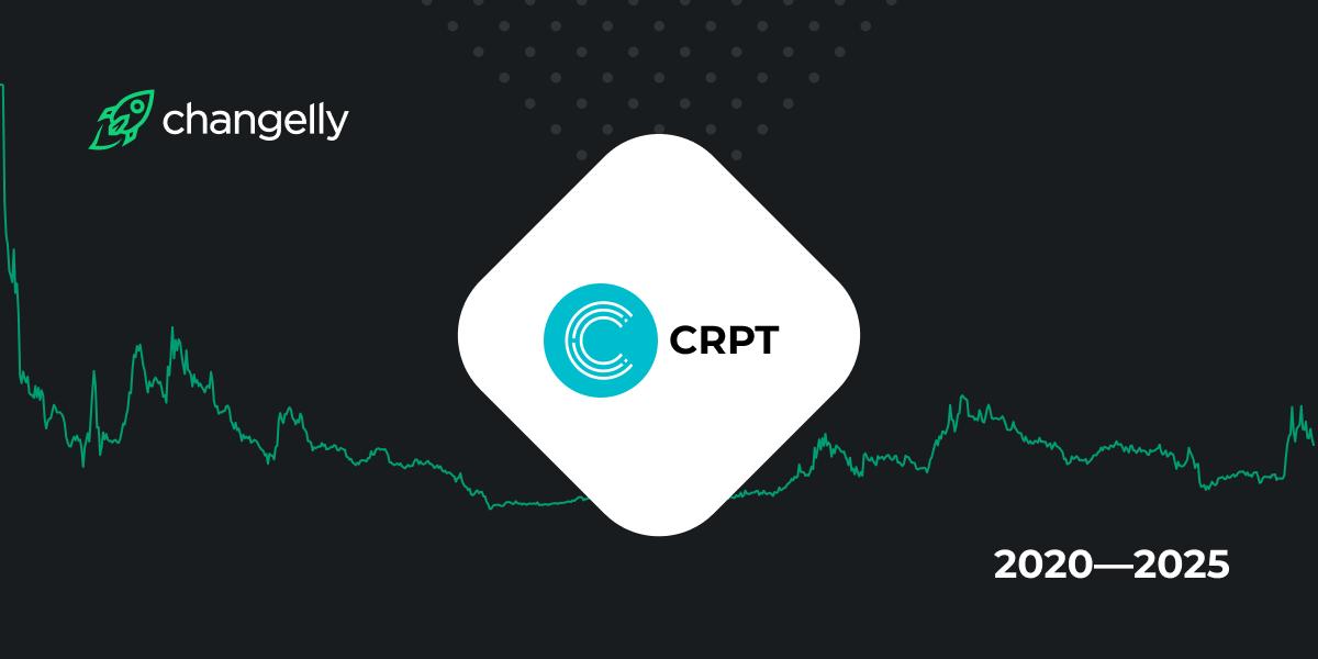 Crypterium Price Prediction