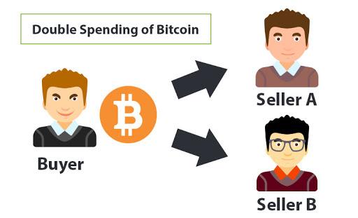 double spending example