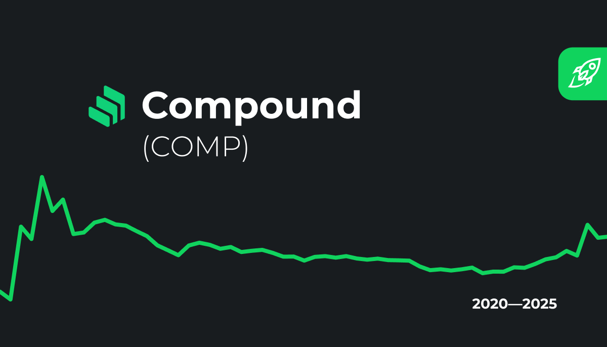 Compound (COMP) Price Prediction article cover