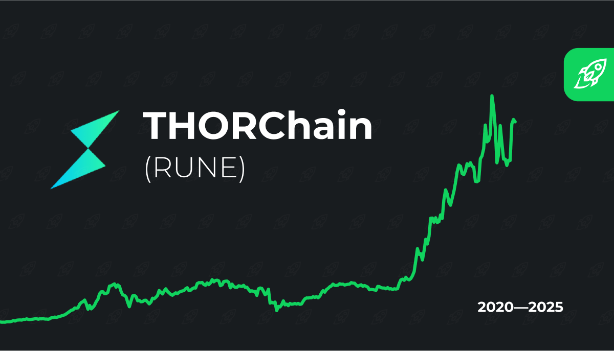 thorchain (RUNE) Price Prediction article cover