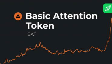 basic attention token price graph and prediction
