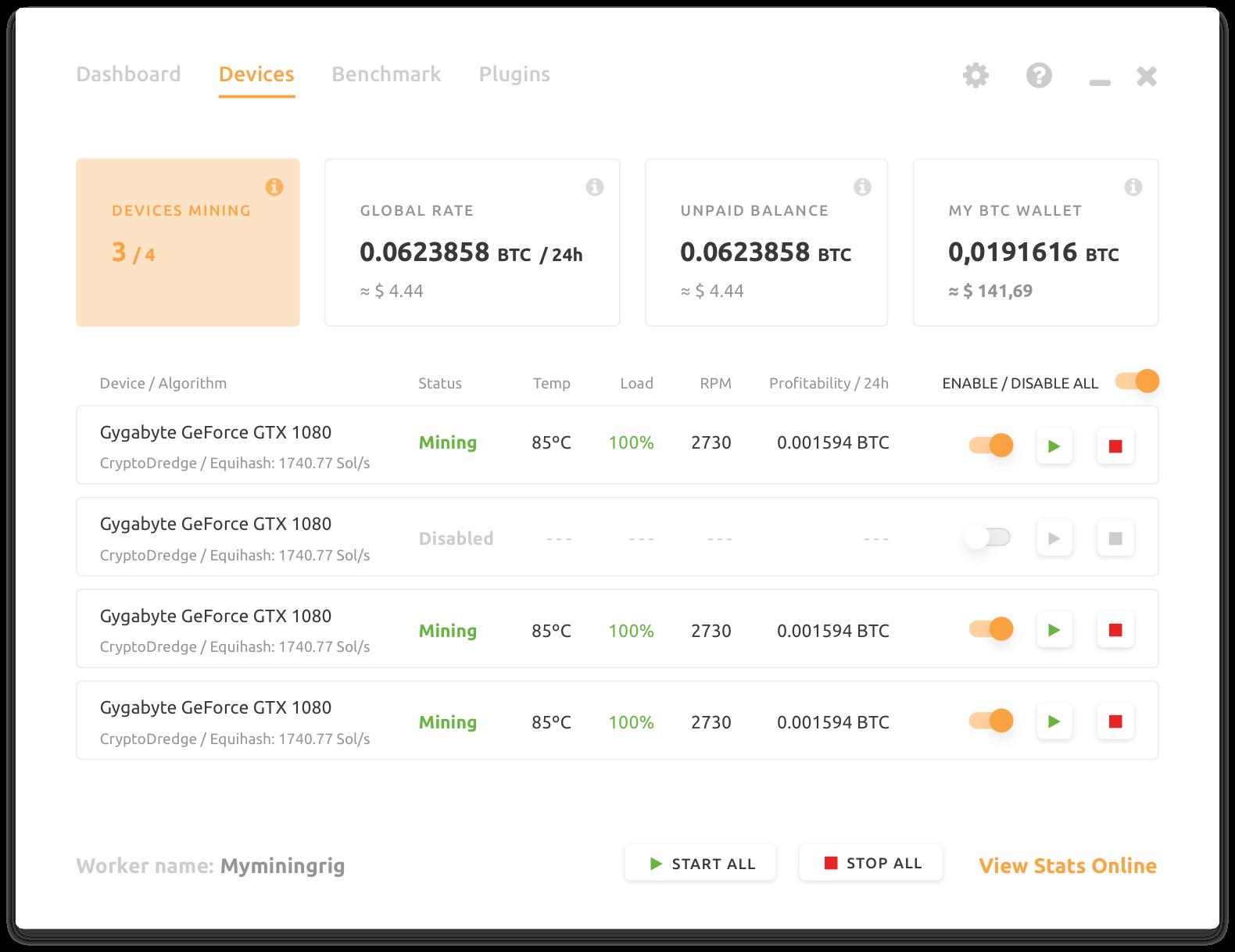 bitcoin usd tradingview