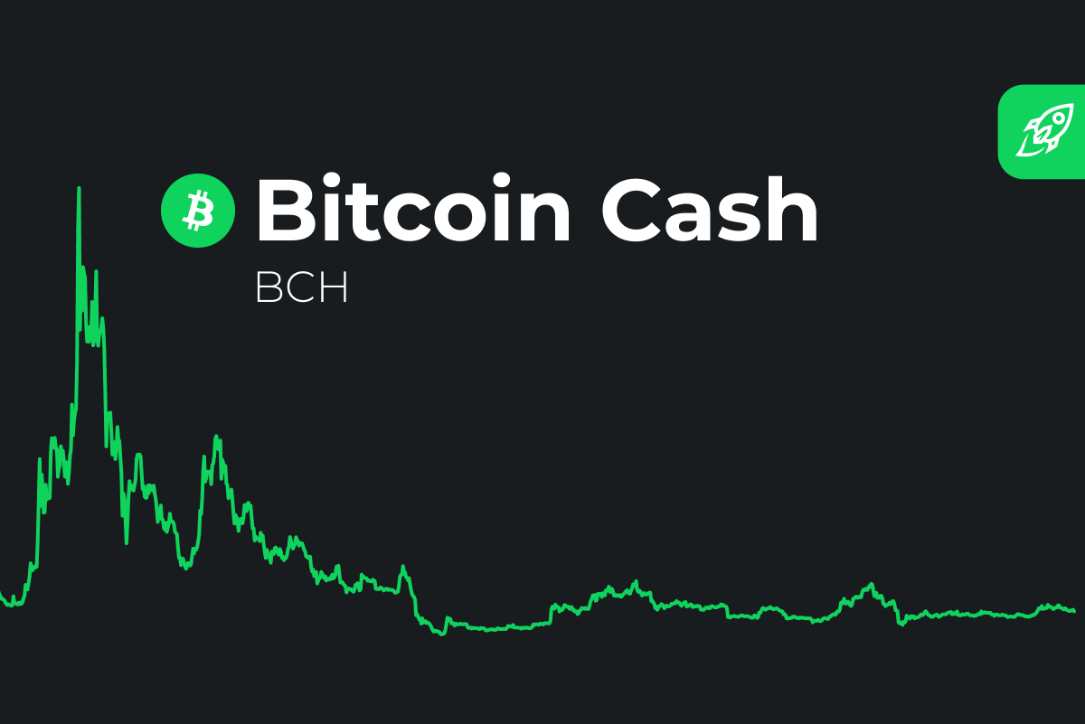 Can BCH Combine the BitCoin up Trend So on?