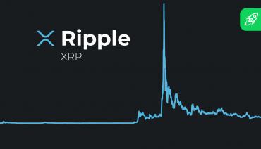 Ripple's XRP Price Chart Screen