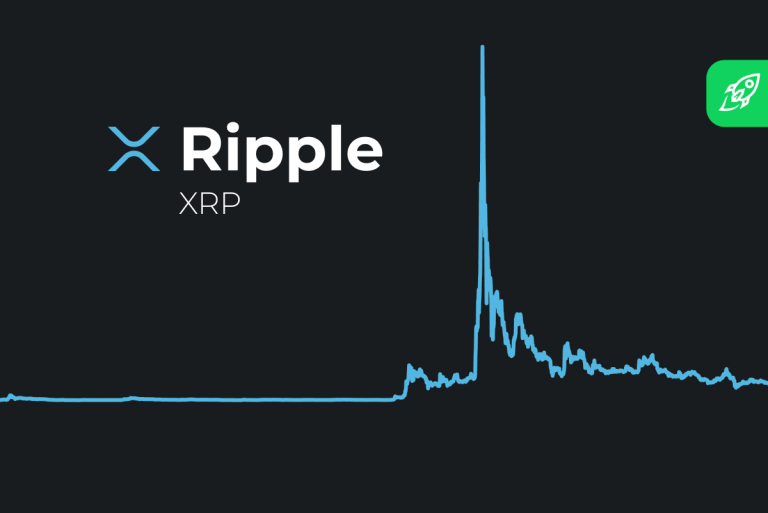 Ripple's XRP Price Chart Screen