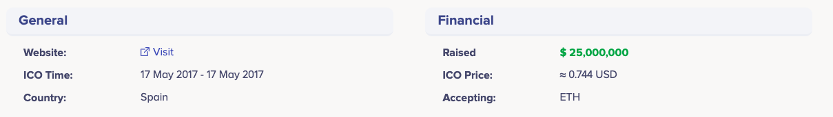 Table with ICO information: general and financial