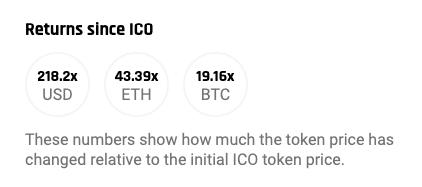 ico returns chainlink