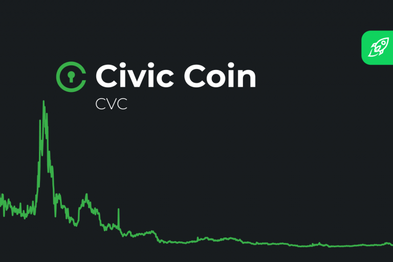 civic coin price prediction cover by Changelly