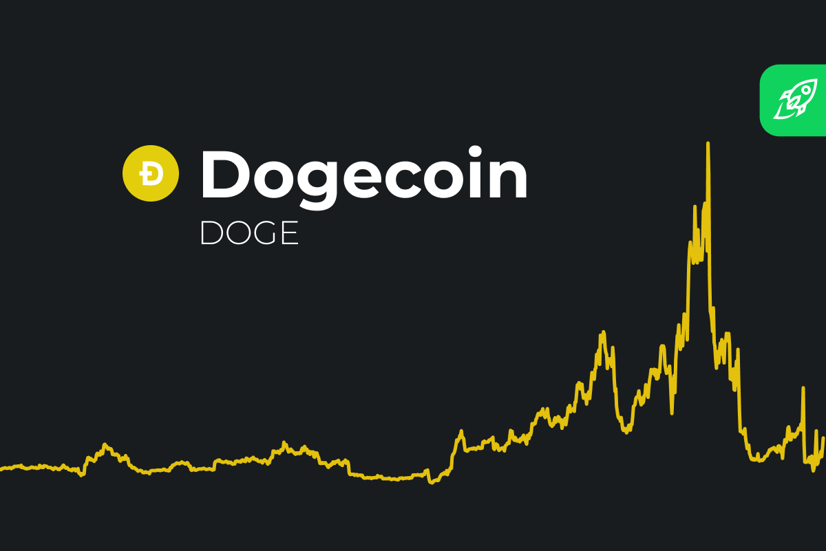 Dogecoin Price Prediction 2021 2025 2030 2040 Doge Forecast