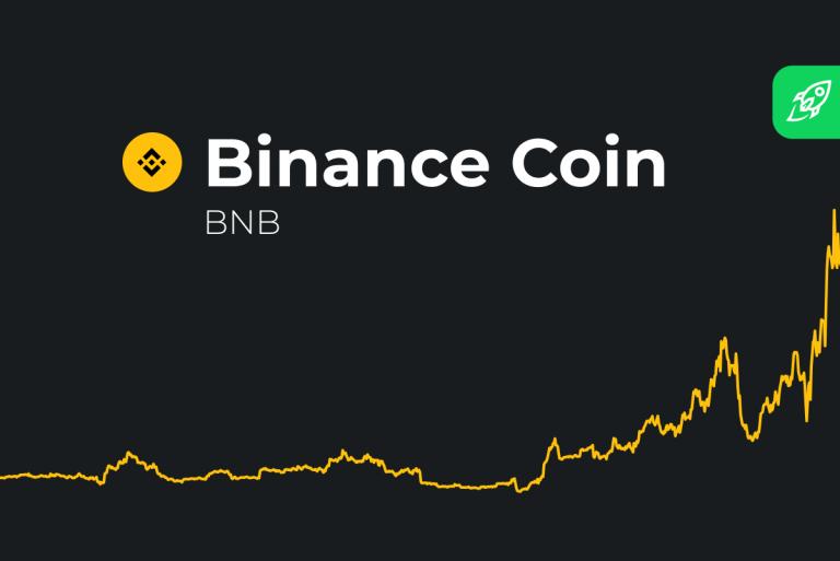 binance coin price prediction