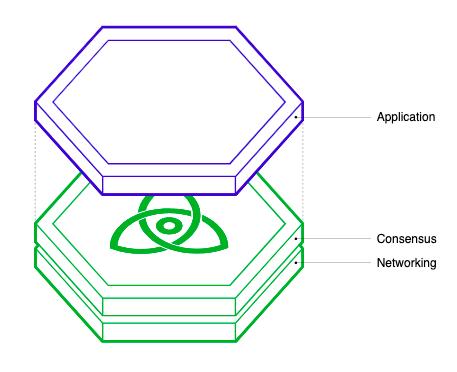 cosmos blockchain architecture