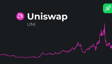 uniswap price prediction article cover